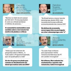 Marketing Político: 7 pecados que não se deve cometer no Twitter (Marketing Digital )