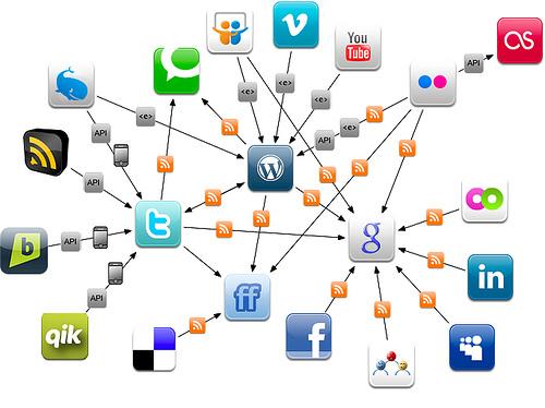 redes-sociais-impacto