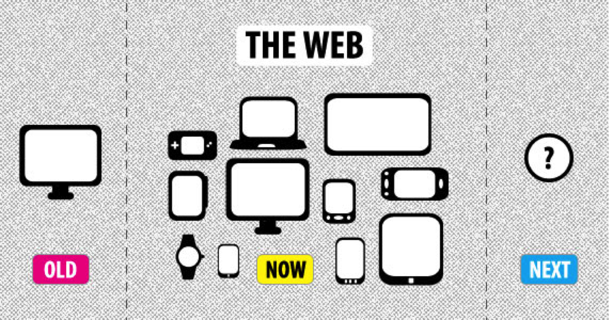the-web