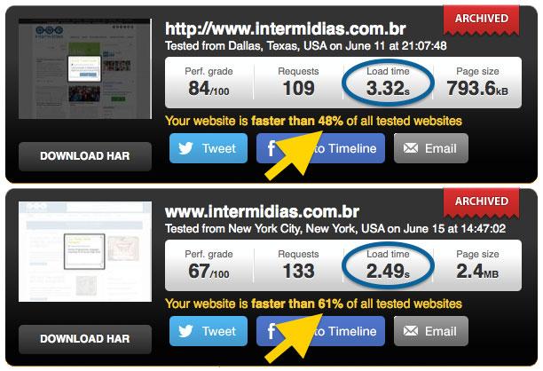 Velocidade do site vs. Posição no Google (Otimização de Sites (SEO) )