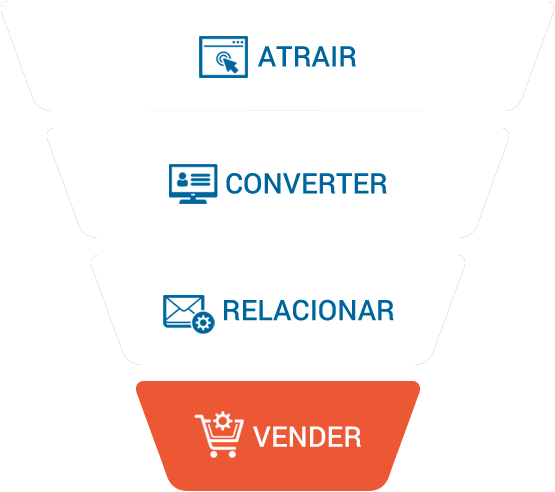 Inbound Marketing: vender